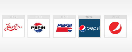 evolution of pepsi and bench