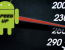 Speed up Android